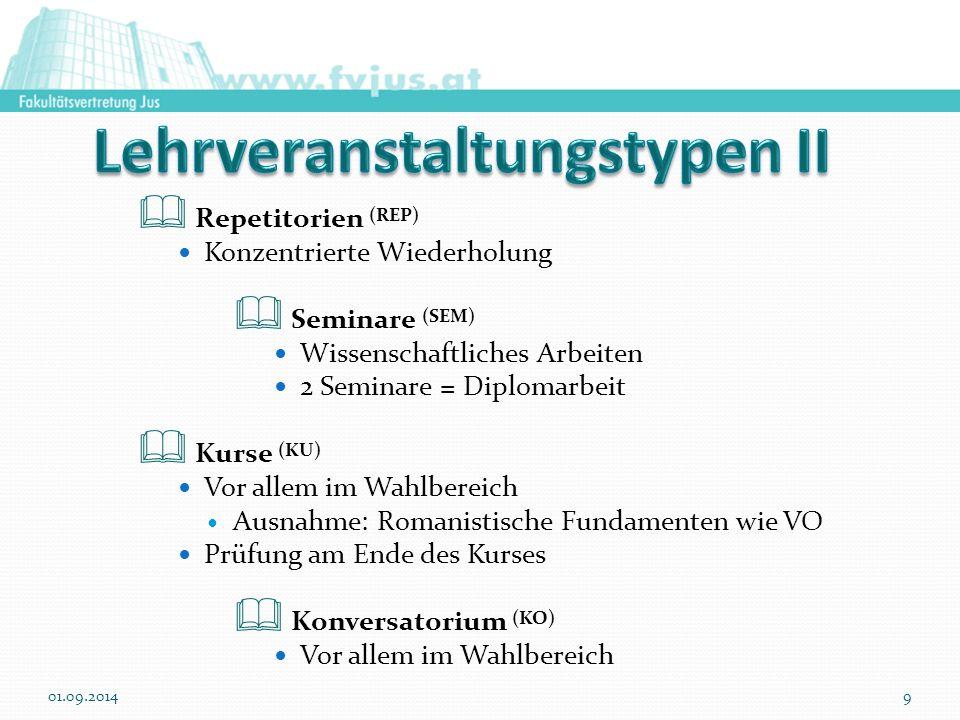  Repetitorien (REP) Konzentrierte Wiederholung  Seminare (SEM) Wissenschaftliches Arbeiten 2 Seminare = Diplomarbeit  Kurse (KU) Vor allem im Wahlb