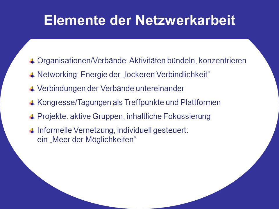 """Elemente der Netzwerkarbeit Organisationen/Verbände: Aktivitäten bündeln, konzentrieren Networking: Energie der """"lockeren Verbindlichkeit Verbindungen der Verbände untereinander Kongresse/Tagungen als Treffpunkte und Plattformen Projekte: aktive Gruppen, inhaltliche Fokussierung Informelle Vernetzung, individuell gesteuert: ein """"Meer der Möglichkeiten"""