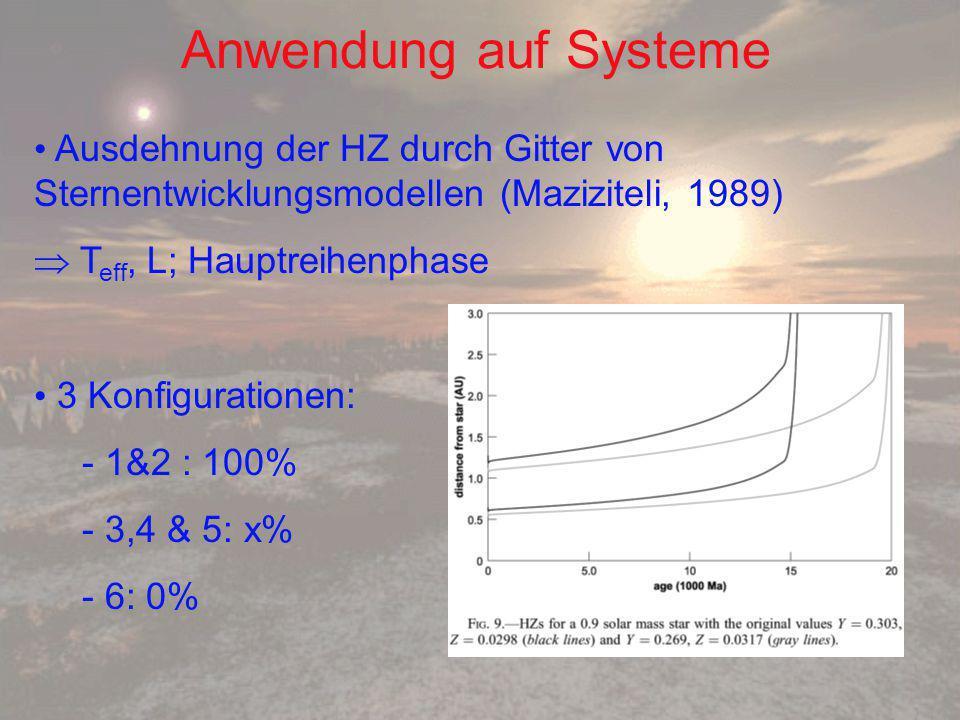 Anwendung auf Systeme Ausdehnung der HZ durch Gitter von Sternentwicklungsmodellen (Maziziteli, 1989)  T eff, L; Hauptreihenphase 3 Konfigurationen: - 1&2 : 100% - 3,4 & 5: x% - 6: 0%