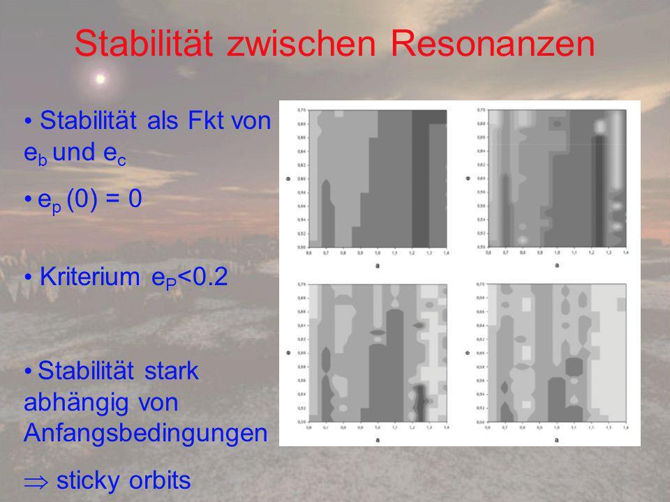 Stabilität zwischen Resonanzen Stabilität als Fkt von e b und e c e p (0) = 0 Kriterium e P <0.2 Stabilität stark abhängig von Anfangsbedingungen  sticky orbits