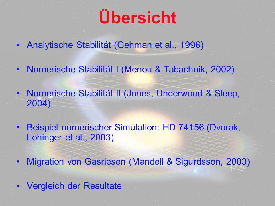 Übersicht Analytische Stabilität (Gehman et al., 1996) Numerische Stabilität I (Menou & Tabachnik, 2002) Numerische Stabilität II (Jones, Underwood & Sleep, 2004) Beispiel numerischer Simulation: HD 74156 (Dvorak, Lohinger et al., 2003) Migration von Gasriesen (Mandell & Sigurdsson, 2003) Vergleich der Resultate