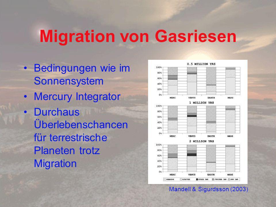 Migration von Gasriesen Bedingungen wie im Sonnensystem Mercury Integrator Durchaus Überlebenschancen für terrestrische Planeten trotz Migration Mandell & Sigurdsson (2003)