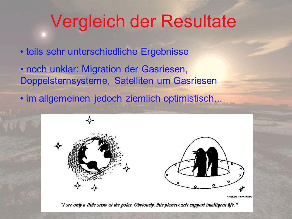 teils sehr unterschiedliche Ergebnisse noch unklar: Migration der Gasriesen, Doppelsternsysteme, Satelliten um Gasriesen im allgemeinen jedoch ziemlich optimistisch...