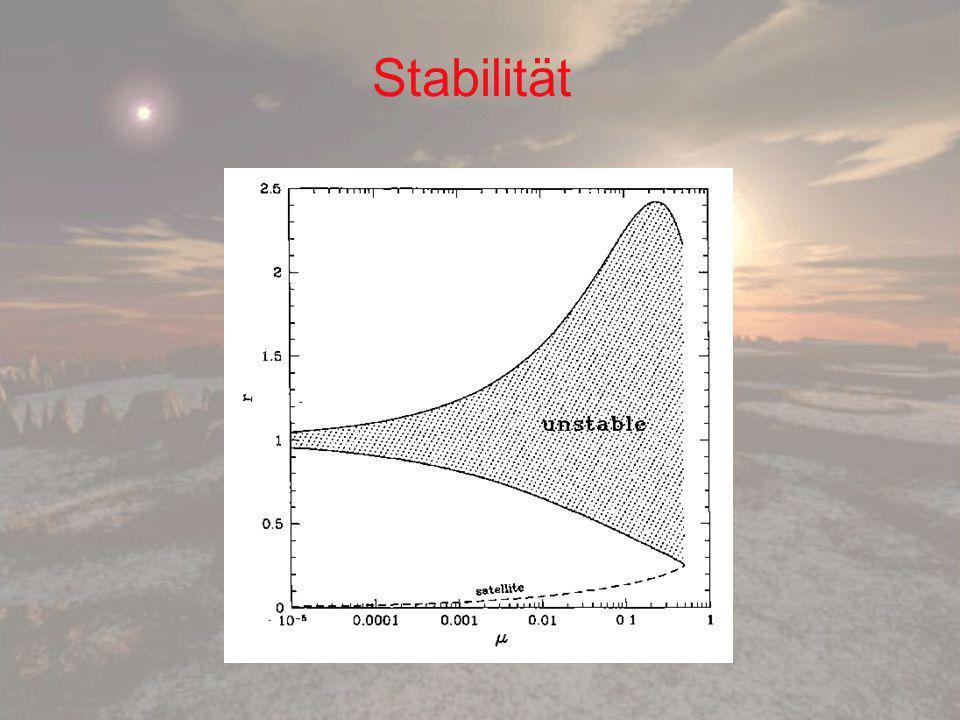 Stabilität