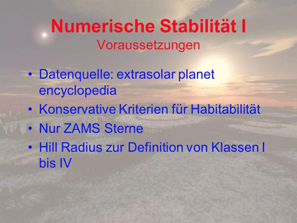 Numerische Stabilität I Voraussetzungen Datenquelle: extrasolar planet encyclopedia Konservative Kriterien für Habitabilität Nur ZAMS Sterne Hill Radius zur Definition von Klassen I bis IV