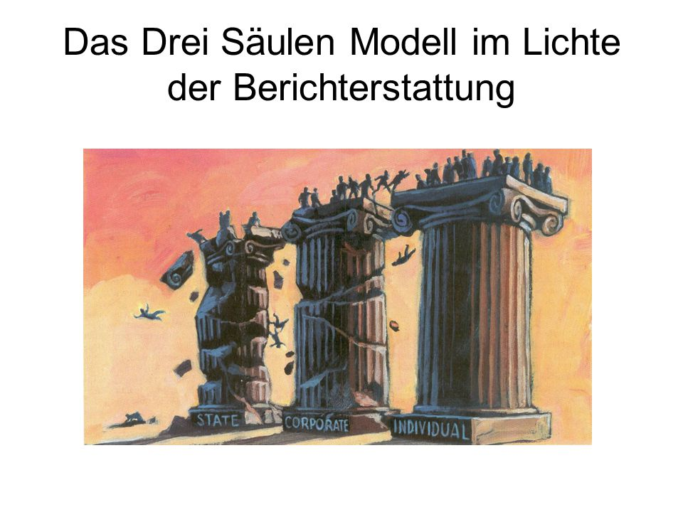 Das Drei Säulen Modell im Lichte der Berichterstattung