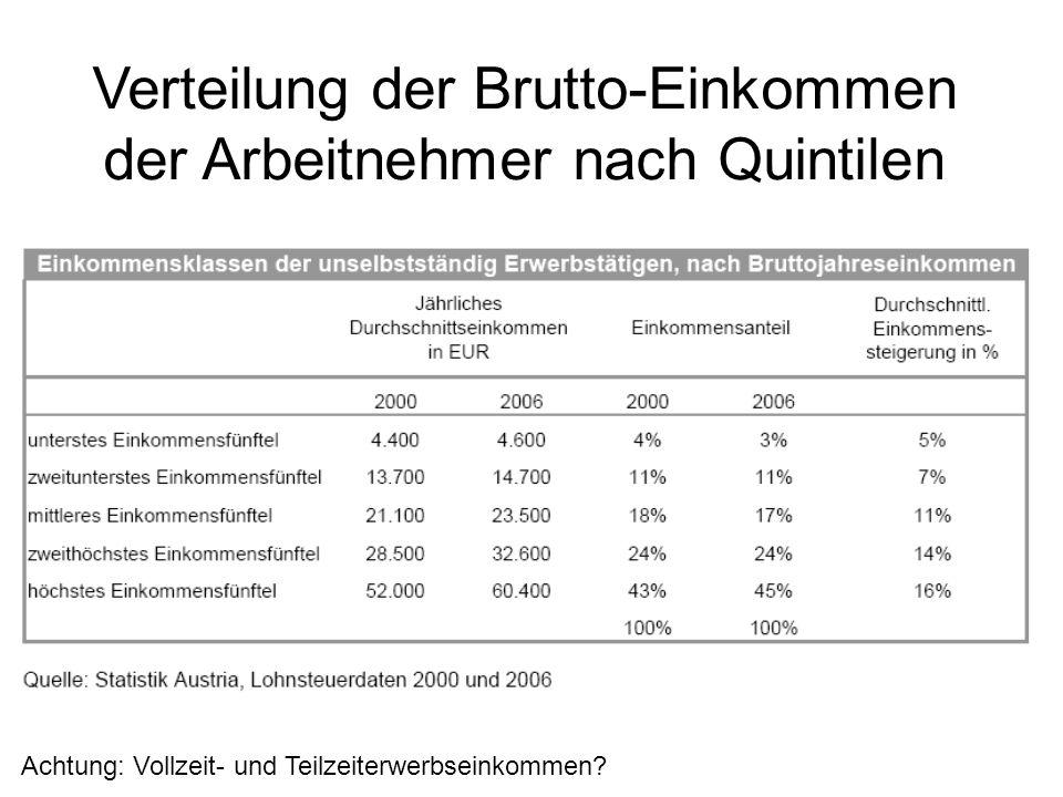 Verteilung der Brutto-Einkommen der Arbeitnehmer nach Quintilen Achtung: Vollzeit- und Teilzeiterwerbseinkommen?