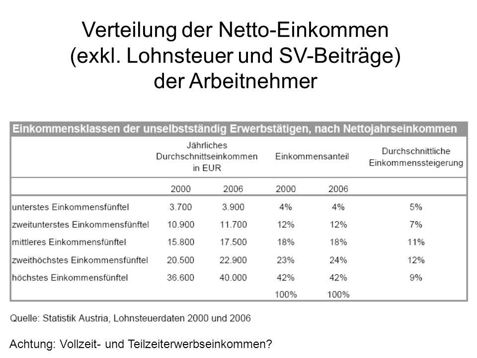 Verteilung der Netto-Einkommen (exkl. Lohnsteuer und SV-Beiträge) der Arbeitnehmer Achtung: Vollzeit- und Teilzeiterwerbseinkommen?