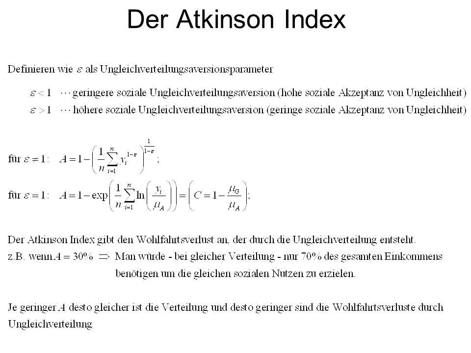 Der Atkinson Index