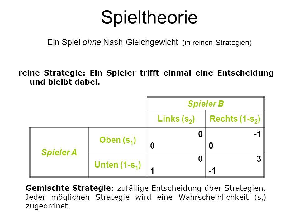 Spieltheorie Ein Spiel mit 2 Nash-Gleichgewichten (in reinen Strategien) Kampf der Geschlechter Romeo OperBoxkampf Julia Oper2, 10, 0 Boxkampf0, 01, 2