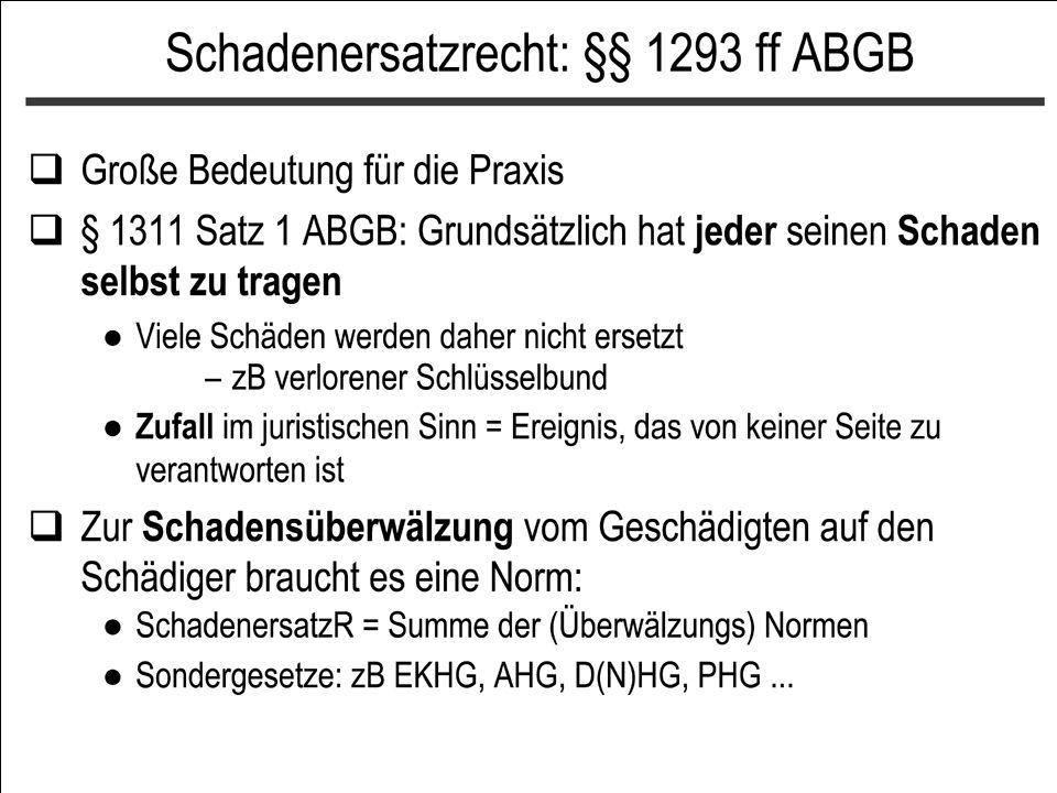 HAFTUNGSRECHT Law & Economics: