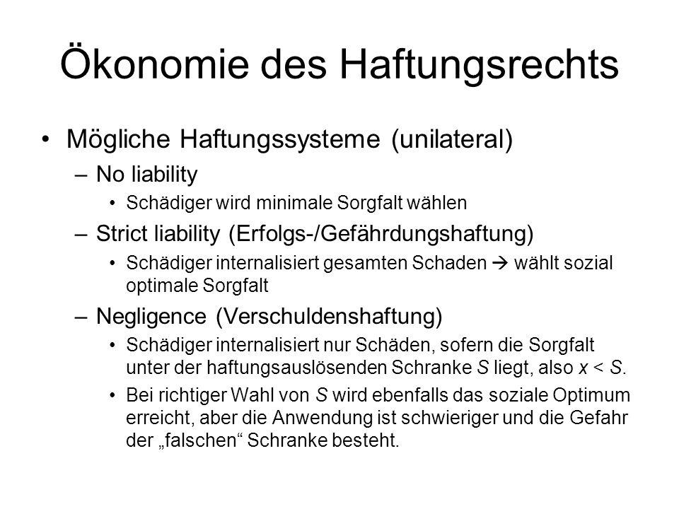 Ökonomie des Haftungsrechts Unilaterale Schäden (Grundmodell) –Nur das Verhalten des Schädigers entscheidet –Wähle Sorgfalt x, sodass Summe aus Sorgfa