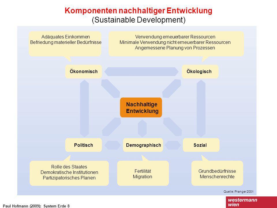 Komponenten nachhaltiger Entwicklung (Sustainable Development) Paul Hofmann (2009): System Erde 8 Nachhaltige Entwicklung ÖkonomischÖkologisch Politis