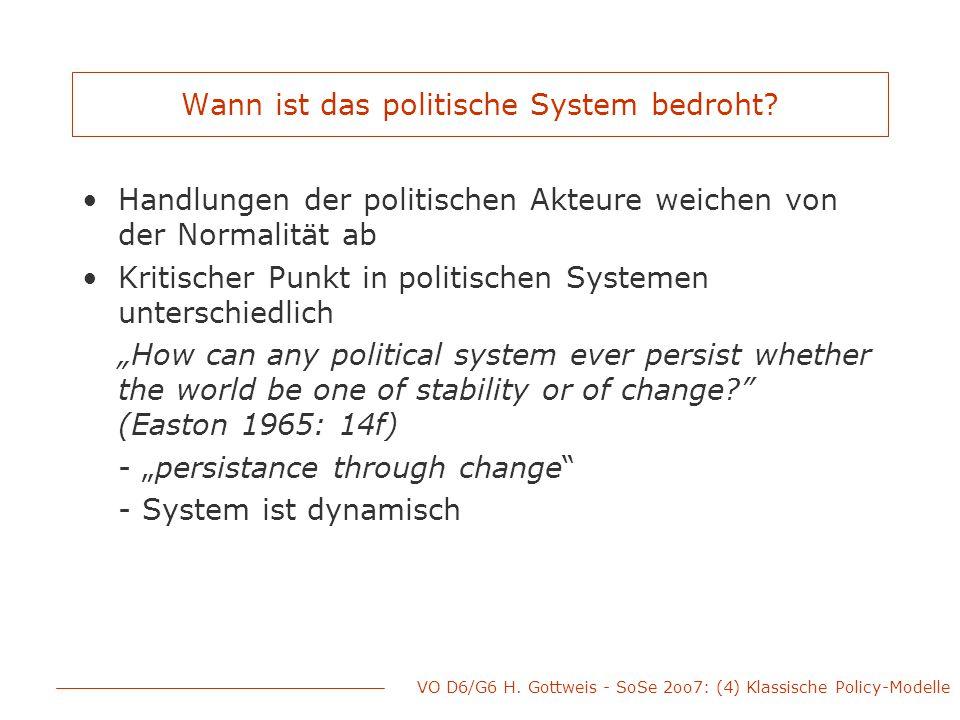 VO D6/G6 H. Gottweis - SoSe 2oo7: (4) Klassische Policy-Modelle Wann ist das politische System bedroht? Handlungen der politischen Akteure weichen von