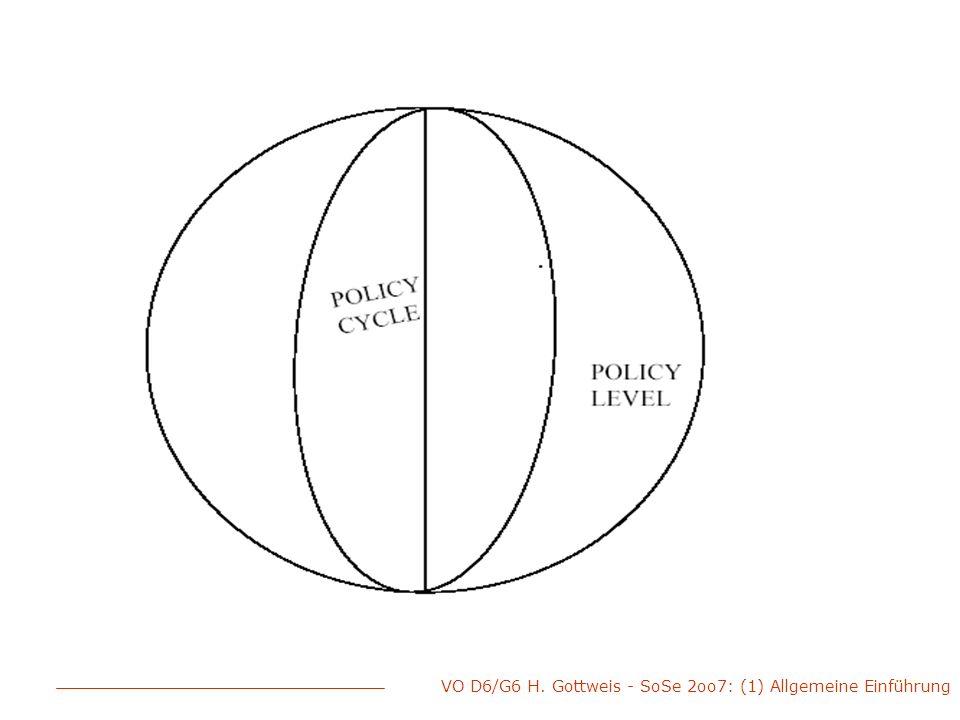 VO D6/G6 H. Gottweis - SoSe 2oo7: (1) Allgemeine Einführung