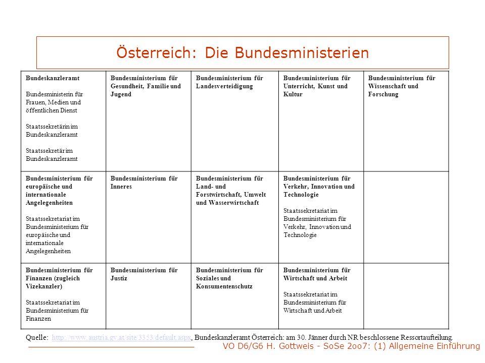 VO D6/G6 H. Gottweis - SoSe 2oo7: (1) Allgemeine Einführung Quelle: http://www.austria.gv.at/site/3353/default.aspx, Bundeskanzleramt Österreich: am 3