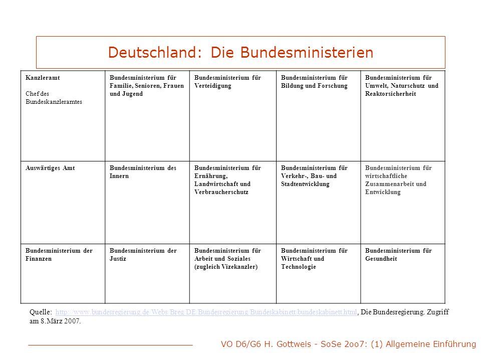 VO D6/G6 H. Gottweis - SoSe 2oo7: (1) Allgemeine Einführung Deutschland: Die Bundesministerien Kanzleramt Chef des Bundeskanzleramtes Bundesministeriu