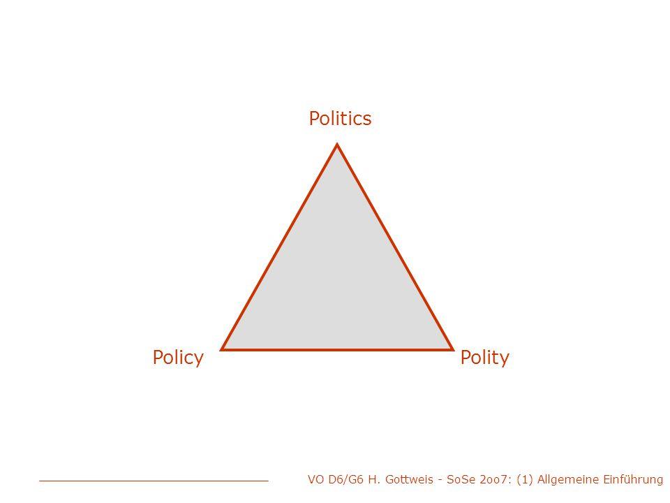 VO D6/G6 H. Gottweis - SoSe 2oo7: (1) Allgemeine Einführung Polity Politics Policy