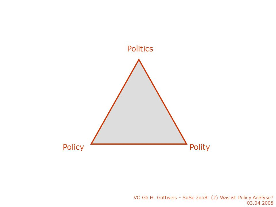 VO G6 H. Gottweis - SoSe 2oo8: (2) Was ist Policy Analyse 03.04.2008 Polity Politics Policy