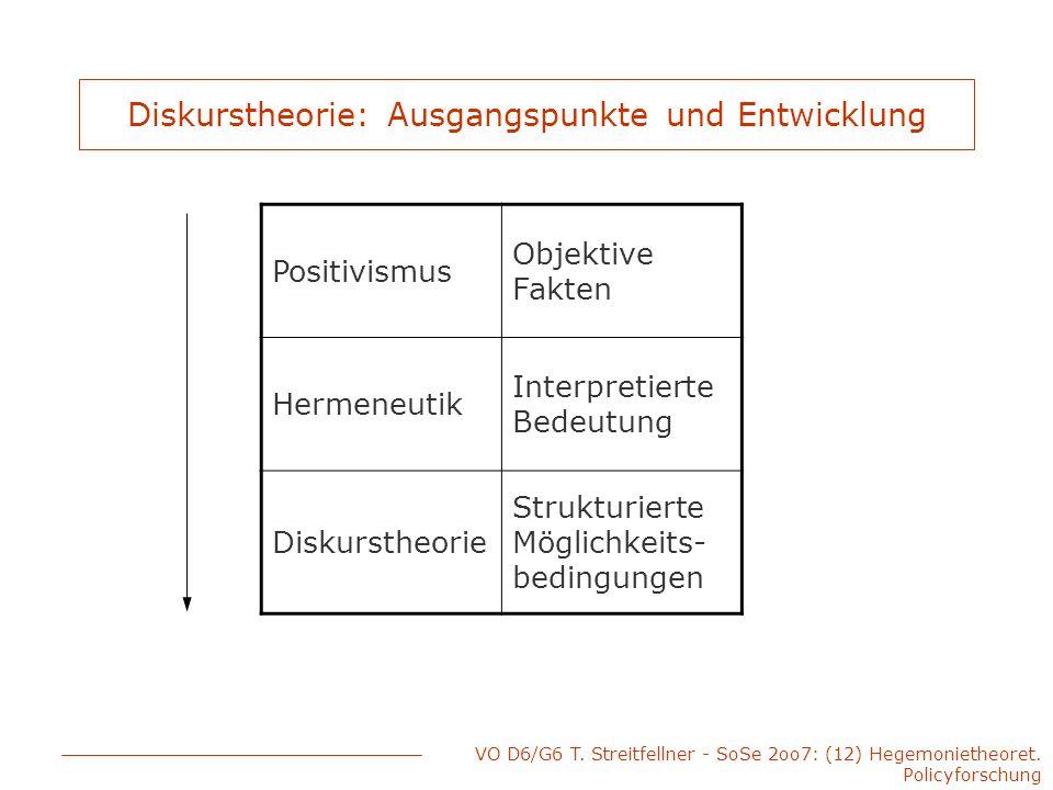 VO D6/G6 T. Streitfellner - SoSe 2oo7: (12) Hegemonietheoret. Policyforschung Diskurstheorie: Ausgangspunkte und Entwicklung Positivismus Objektive Fa