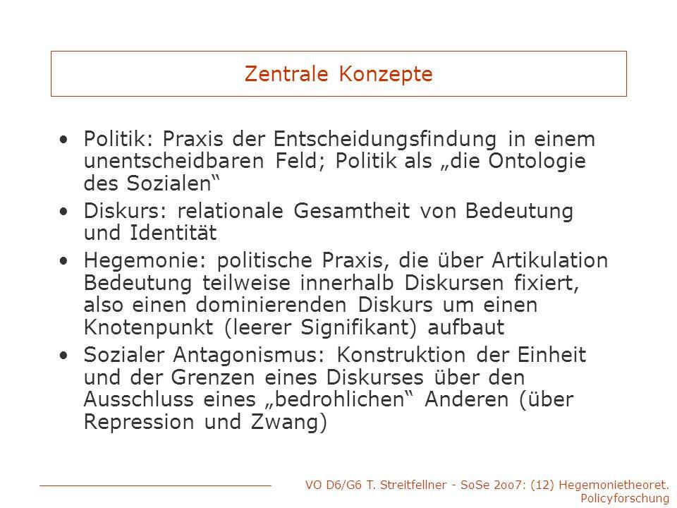 VO D6/G6 T. Streitfellner - SoSe 2oo7: (12) Hegemonietheoret. Policyforschung Zentrale Konzepte Politik: Praxis der Entscheidungsfindung in einem unen