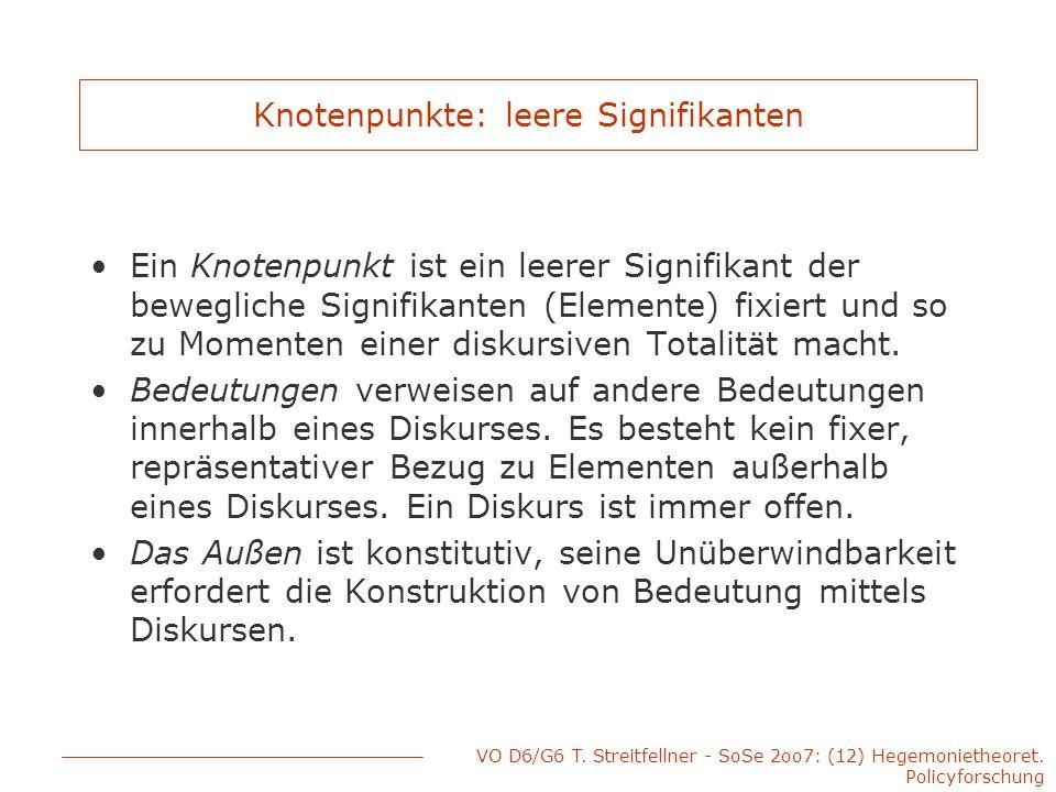VO D6/G6 T. Streitfellner - SoSe 2oo7: (12) Hegemonietheoret. Policyforschung Knotenpunkte: leere Signifikanten Ein Knotenpunkt ist ein leerer Signifi