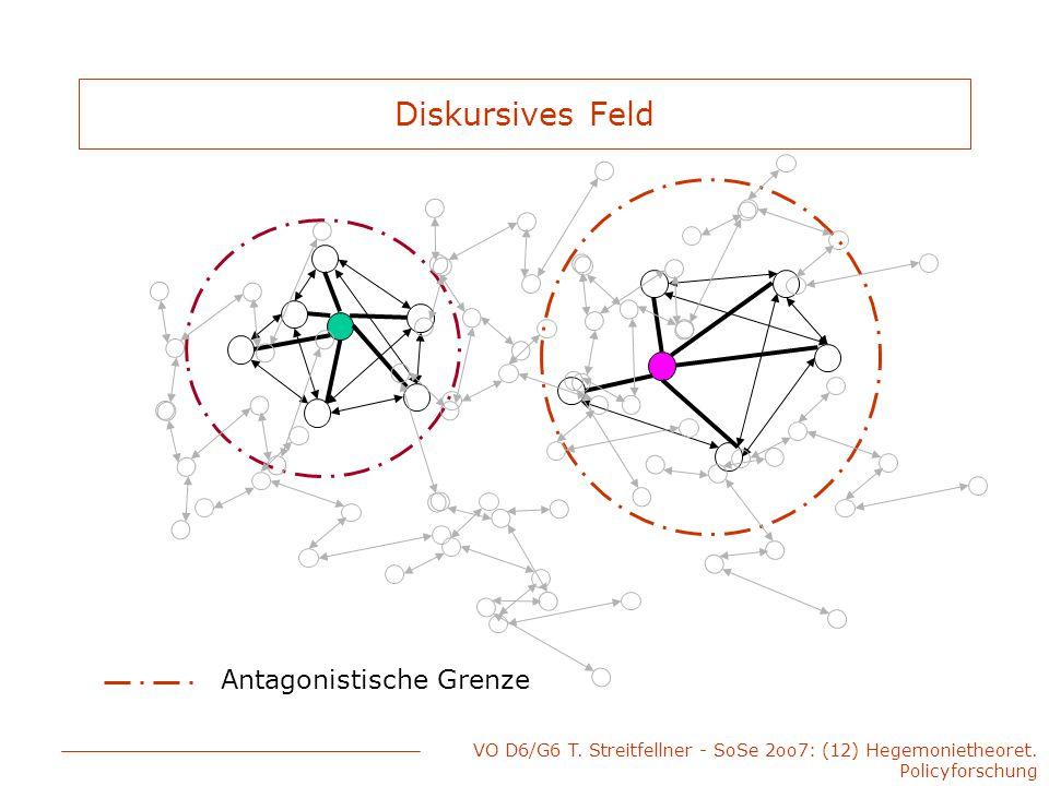 VO D6/G6 T. Streitfellner - SoSe 2oo7: (12) Hegemonietheoret. Policyforschung Diskursives Feld Antagonistische Grenze