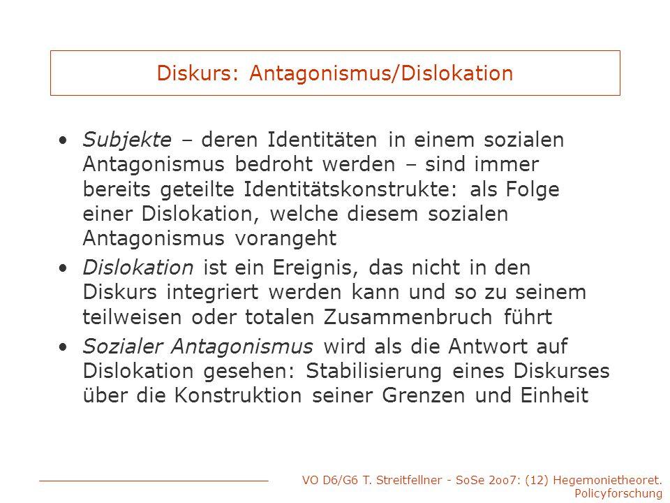 VO D6/G6 T. Streitfellner - SoSe 2oo7: (12) Hegemonietheoret. Policyforschung Diskurs: Antagonismus/Dislokation Subjekte – deren Identitäten in einem