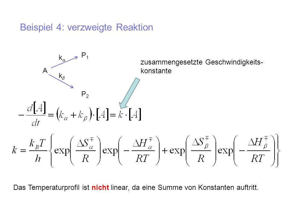 A P1P1 P2P2 kk kk Beispiel 4: verzweigte Reaktion zusammengesetzte Geschwindigkeits- konstante Das Temperaturprofil ist nicht linear, da eine Summ