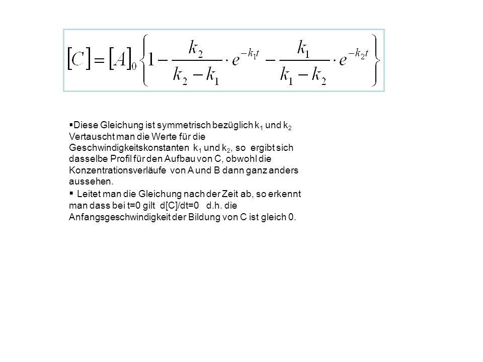  Diese Gleichung ist symmetrisch bezüglich k 1 und k 2 Vertauscht man die Werte für die Geschwindigkeitskonstanten k 1 und k 2, so ergibt sich dassel