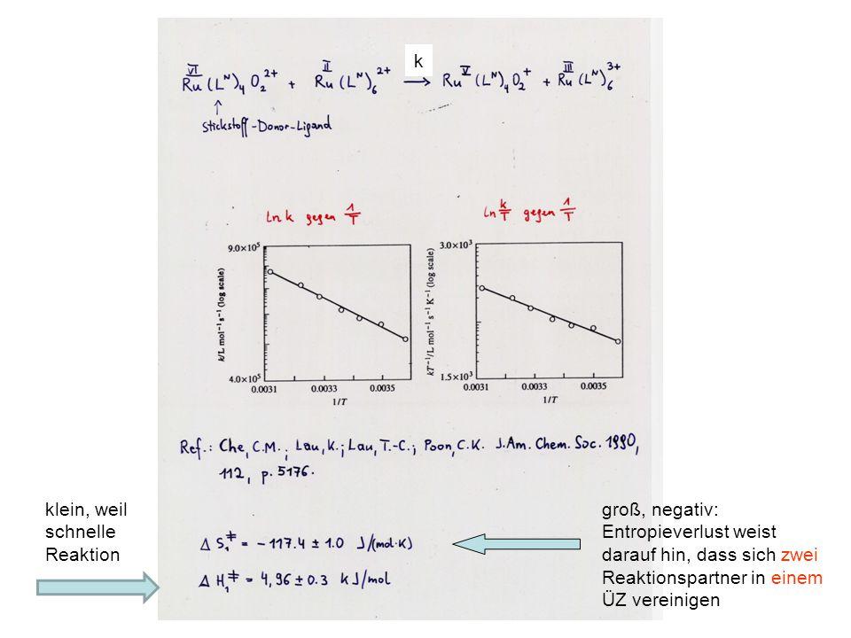 groß, negativ: Entropieverlust weist darauf hin, dass sich zwei Reaktionspartner in einem ÜZ vereinigen klein, weil schnelle Reaktion k