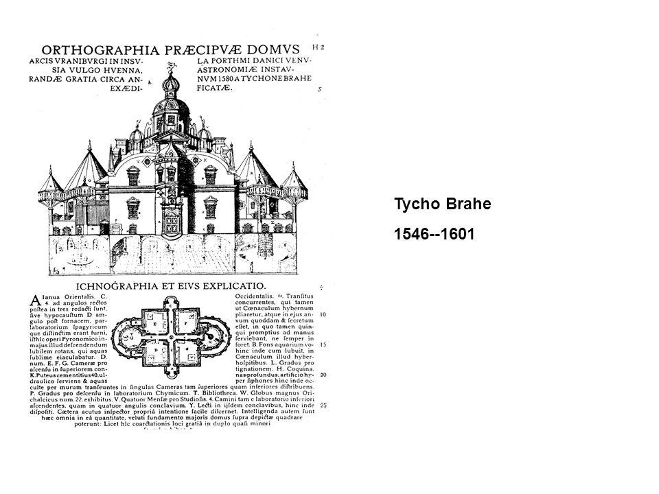 Tycho Brahe 1546--1601
