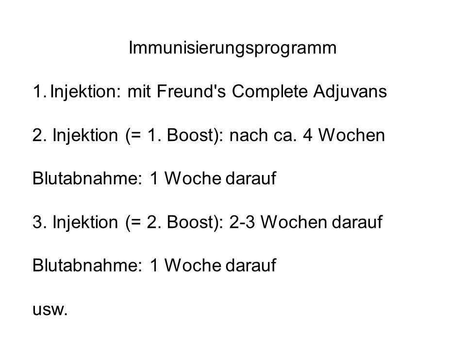 Immunisierungsprogramm 1.Injektion: mit Freund s Complete Adjuvans 2.