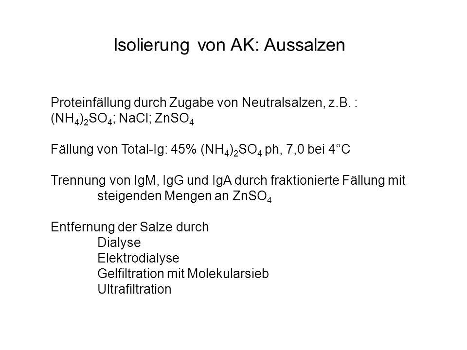 Proteinfällung durch Zugabe von Neutralsalzen, z.B. : (NH 4 ) 2 SO 4 ; NaCl; ZnSO 4 Fällung von Total-Ig: 45% (NH 4 ) 2 SO 4 ph, 7,0 bei 4°C Trennung