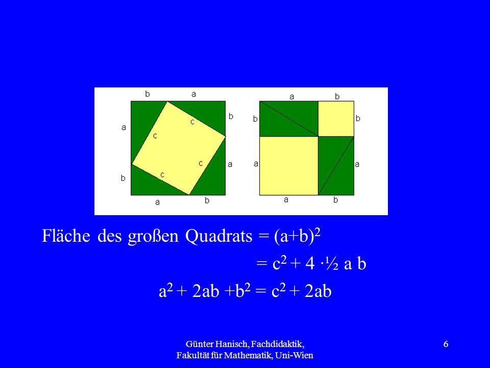 Günter Hanisch, Fachdidaktik, Fakultät für Mathematik, Uni-Wien 6 Fläche des großen Quadrats = (a+b) 2 = c 2 + 4 ∙½ a b a 2 + 2ab +b 2 = c 2 + 2ab