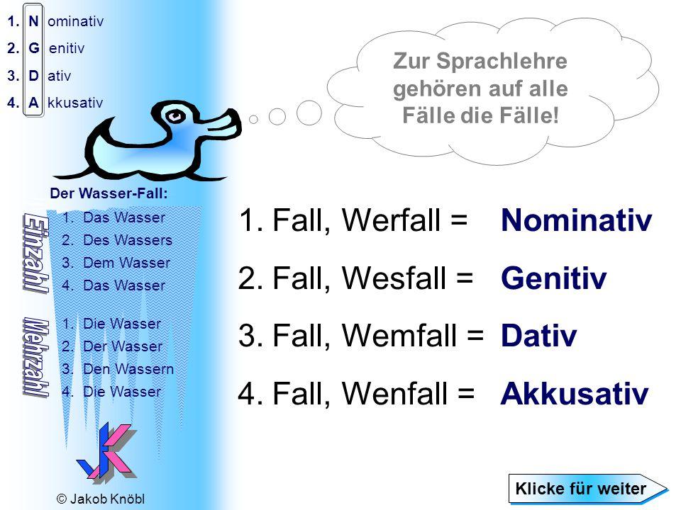 © Jakob Knöbl 1.N ominativ 2.G enitiv 3.D ativ 4.A kkusativ Der Wasser-Fall: 1.Das Wasser 2.Des Wassers 3.Dem Wasser 4.Das Wasser 1.Die Wasser 2.Der Wasser 3.Den Wassern 4.Die Wasser 1.Fall, Werfall = Nominativ 2.Fall, Wesfall = Genitiv 3.Fall, Wemfall = Dativ 4.Fall, Wenfall = Akkusativ Zur Sprachlehre gehören auf alle Fälle die Fälle!