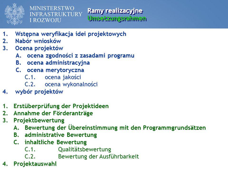 1.Wstępna weryfikacja idei projektowych 2.Nabór wniosków 3.Ocena projektów A.ocena zgodności z zasadami programu B.ocena administracyjna C.ocena meryt