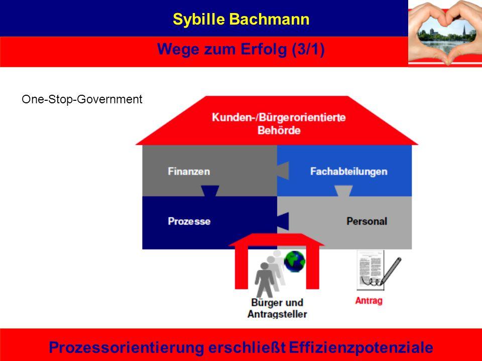 Sybille Bachmann Wege zum Erfolg (3/1) Prozessorientierung erschließt Effizienzpotenziale One-Stop-Government