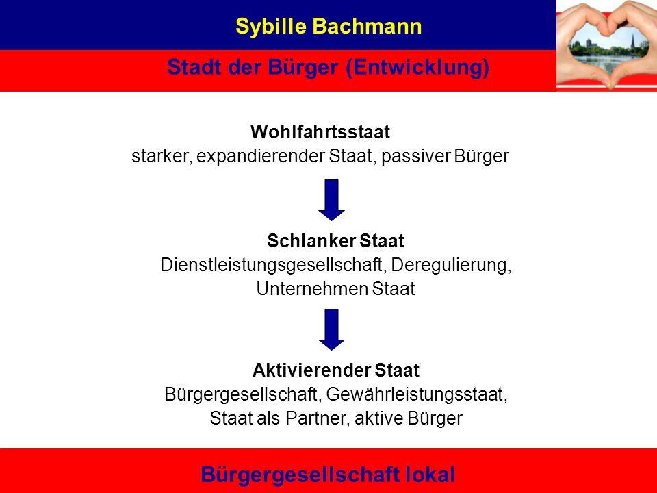 Sybille Bachmann Stadt der Bürger (Entwicklung) Bürgergesellschaft lokal Wohlfahrtsstaat starker, expandierender Staat, passiver Bürger Schlanker Staa