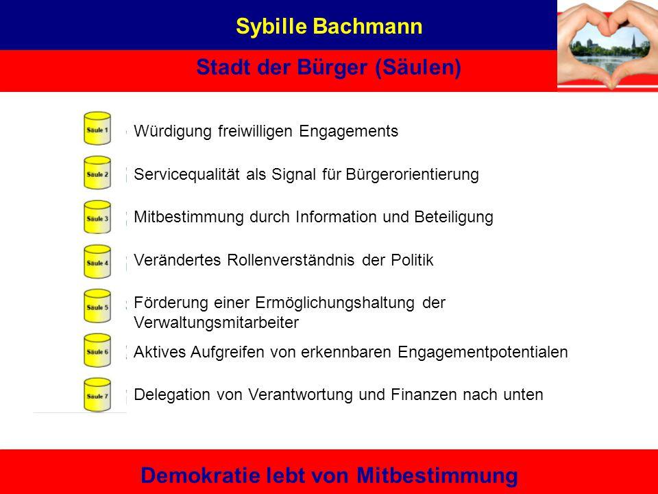 Sybille Bachmann Stadt der Bürger (Säulen) Demokratie lebt von Mitbestimmung Würdigung freiwilligen Engagements Servicequalität als Signal für Bürgero