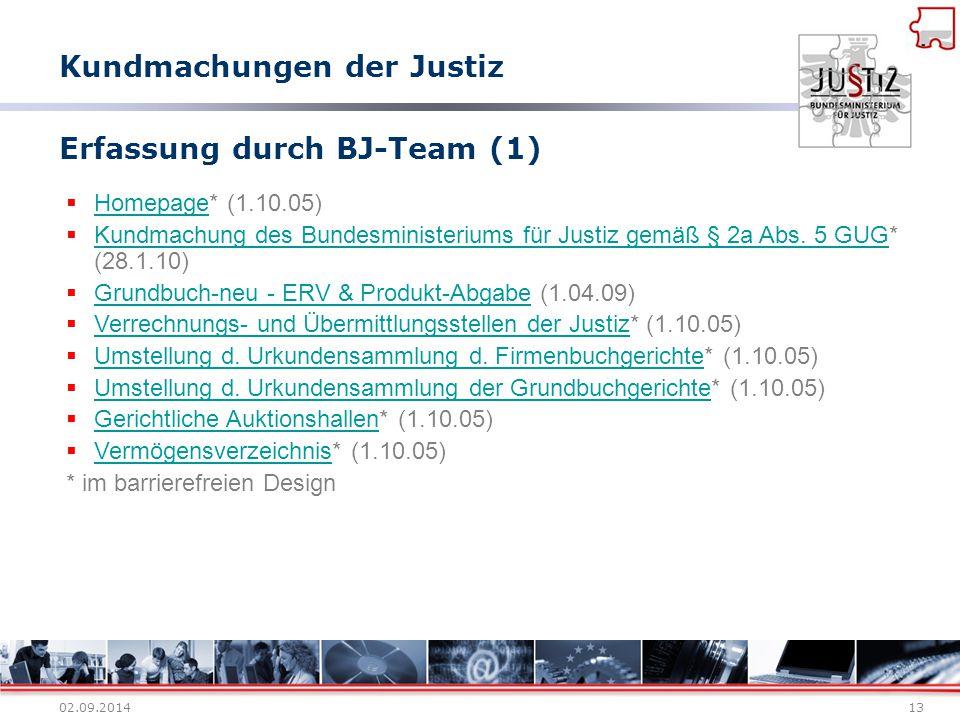 02.09.201413 Erfassung durch BJ-Team (1)  Homepage* (1.10.05) Homepage  Kundmachung des Bundesministeriums für Justiz gemäß § 2a Abs. 5 GUG* (28.1.1