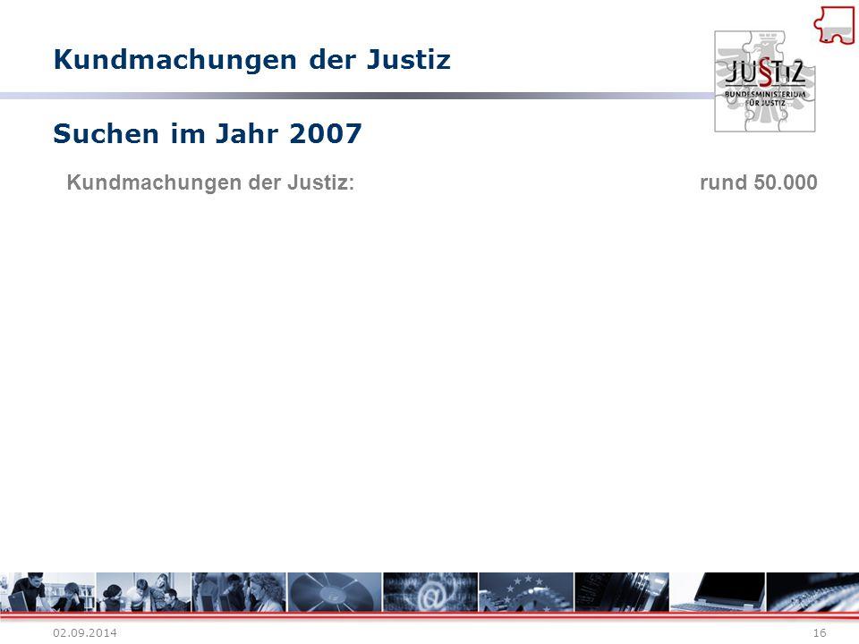 02.09.201416 Suchen im Jahr 2007 Kundmachungen der Justiz: rund 50.000 Kundmachungen der Justiz