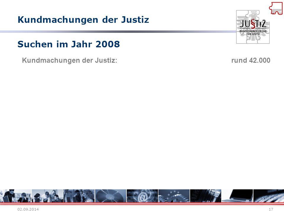 02.09.201417 Suchen im Jahr 2008 Kundmachungen der Justiz: rund 42.000 Kundmachungen der Justiz