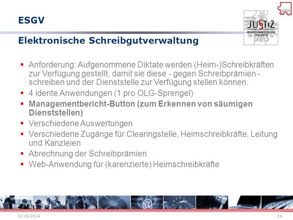 02.09.201429 Elektronische Schreibgutverwaltung  Anforderung: Aufgenommene Diktate werden (Heim-)Schreibkräften zur Verfügung gestellt, damit sie die