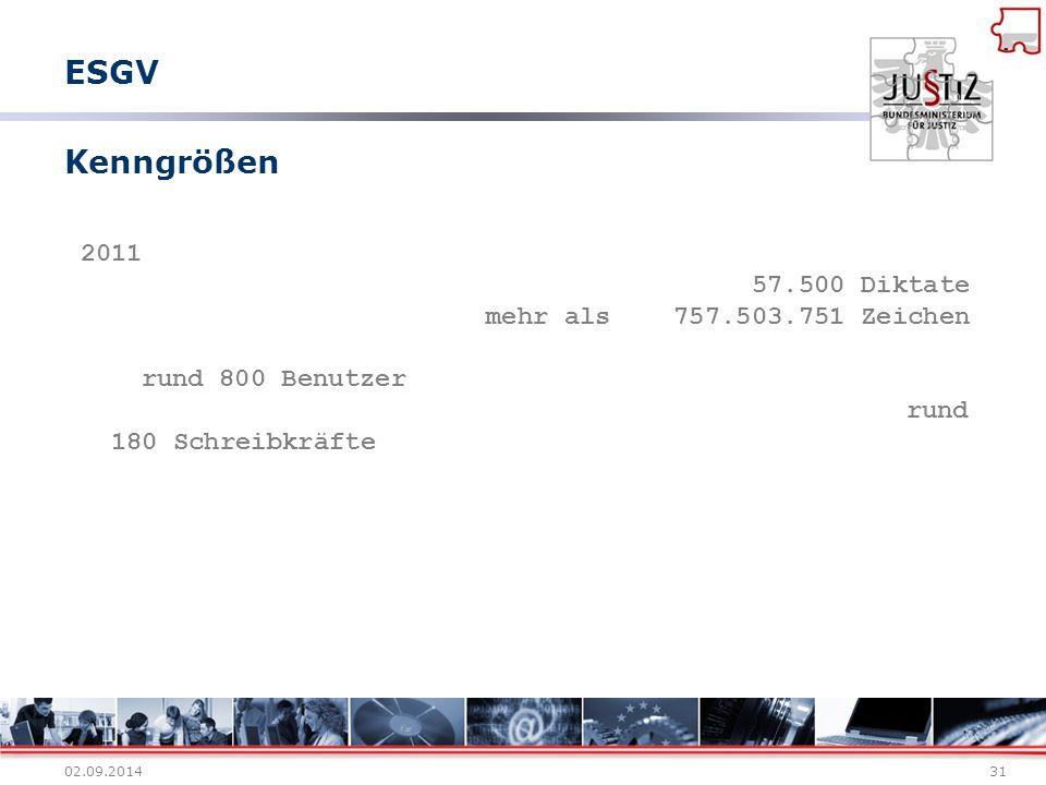 02.09.201431 Kenngrößen 2011 57.500 Diktate mehr als 757.503.751 Zeichen rund 800 Benutzer rund 180 Schreibkräfte ESGV