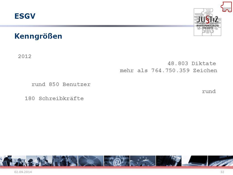 02.09.201432 Kenngrößen 2012 48.803 Diktate mehr als 764.750.359 Zeichen rund 850 Benutzer rund 180 Schreibkräfte ESGV