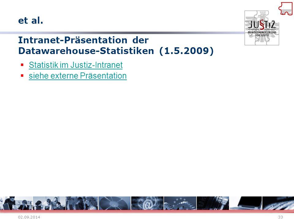 02.09.201433 Intranet-Präsentation der Datawarehouse-Statistiken (1.5.2009)  Statistik im Justiz-Intranet Statistik im Justiz-Intranet  siehe extern