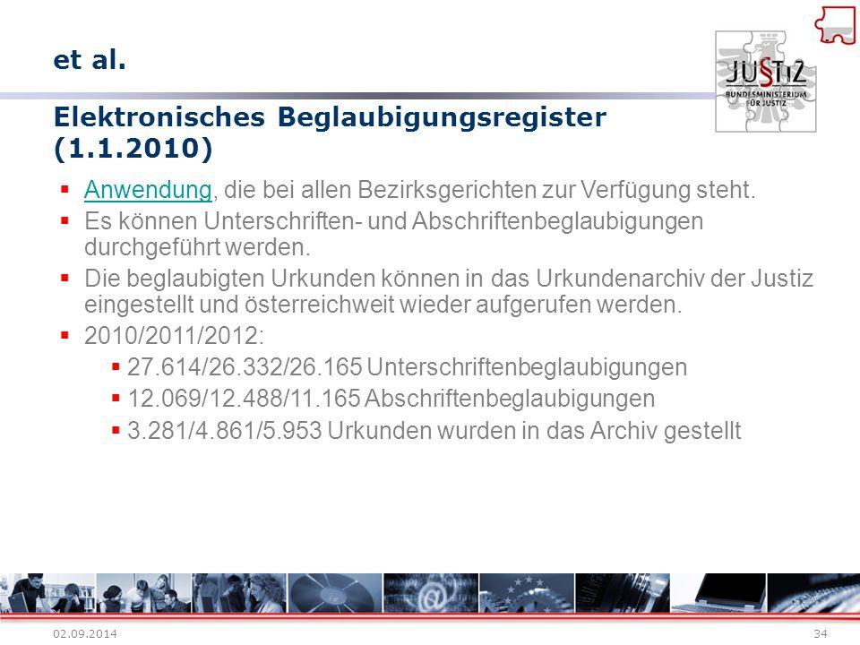 02.09.201434 Elektronisches Beglaubigungsregister (1.1.2010)  Anwendung, die bei allen Bezirksgerichten zur Verfügung steht. Anwendung  Es können Un