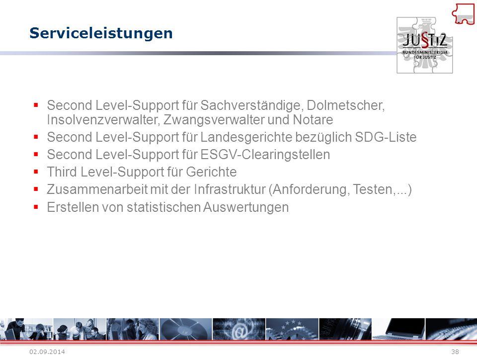 02.09.201438  Second Level-Support für Sachverständige, Dolmetscher, Insolvenzverwalter, Zwangsverwalter und Notare  Second Level-Support für Landes