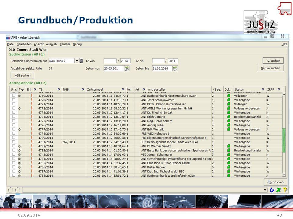 Grundbuch/Produktion 02.09.201443
